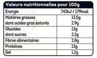 Cordon bleu de poulet - Valori nutrizionali - fr