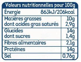 Escalope cordon bleu au comte fondu - Nutrition facts - fr