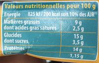 Escalope de cordon bleu poulet - 25% de sel en moins - Nutrition facts