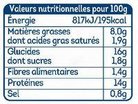 Escalope cordon bleu de poulet -25% de sel - Informations nutritionnelles - fr