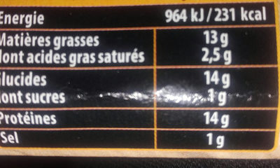Nuggets  poulets - Nutrition facts