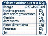 Escalope extra fine de poulet panée - Valori nutrizionali - fr