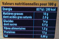 Nuggets - Informations nutritionnelles