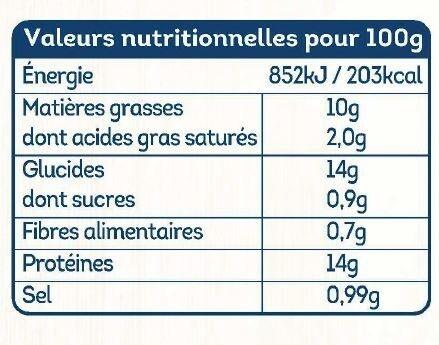 L'authentique nuggets aux filets de poulet - Informations nutritionnelles - fr