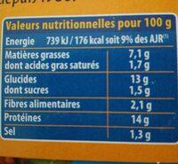 Escalope cordon bleu de dinde 100% filets - Valori nutrizionali - fr
