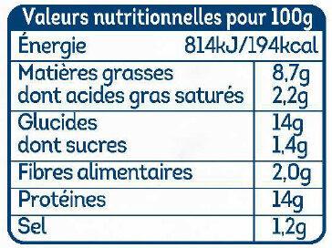 L'authentique escalope cordon bleu de dinde 100% filets - Nutrition facts - fr