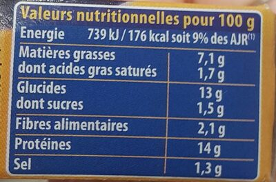 L'authentique escalope cordon bleu de dinde 100% filets - Informations nutritionnelles - fr