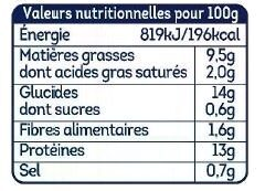 Nuggets aux filets de poulet élevé sans traitement antibiotique - Informations nutritionnelles - fr