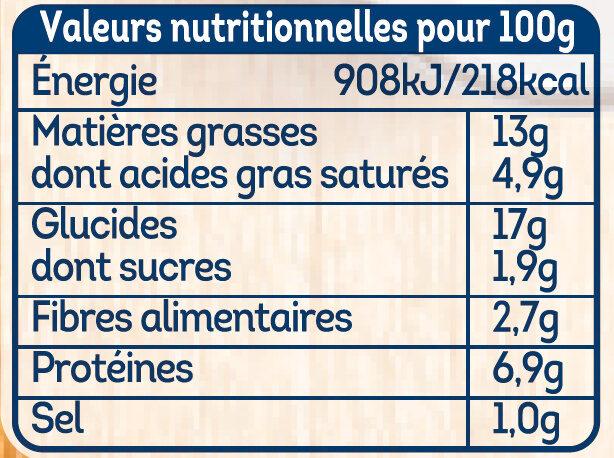 Pané Brocolis Chèvre - Valori nutrizionali - fr