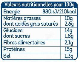 Escalope Cordon Bleu de poulet - Valori nutrizionali - fr