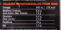 Émincés de poulet barbecue - Informations nutritionnelles - fr