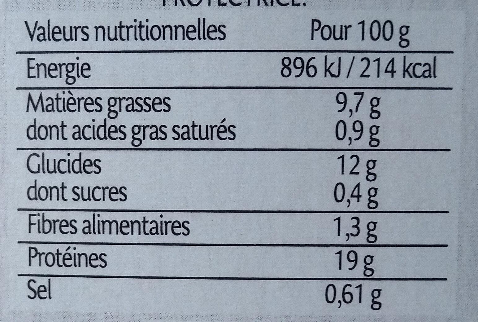 Escalope a la milanaise de qualite superieure - Informations nutritionnelles - fr