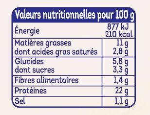 Wings de poulet roties barbecue eleves sans traitement antibiotique - Valori nutrizionali - fr