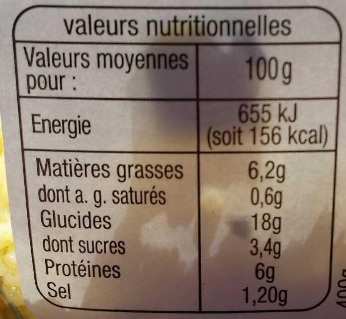 Taboulé poulet - Voedingswaarden