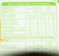 Fruits pressés 100 % Pur Jus Orange avec  pulpe - Informations nutritionnelles - fr