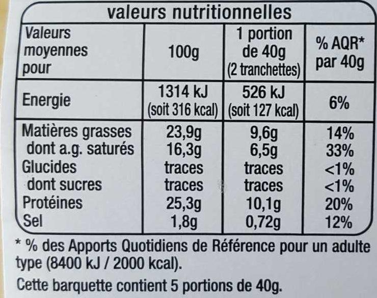 Tranchettes Edam tendres - Informations nutritionnelles - fr