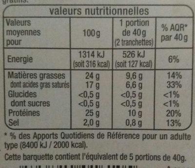 Tranchettes de Mimolette - Fromage au lait pasteurisé de vache - Nutrition facts