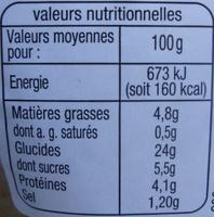 Taboulé Oriental - Nutrition facts - fr