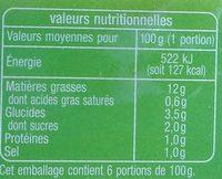 Céleri rémoulade - Voedingswaarden