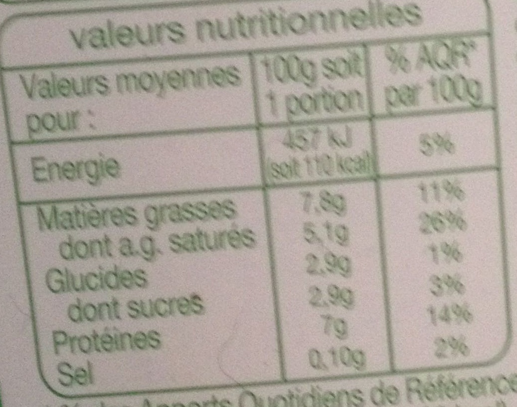 Fromage Blanc (7,8% MG) - Informations nutritionnelles - fr
