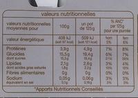 Yaourt brassé saveur vanille (8 pots) - Nutrition facts