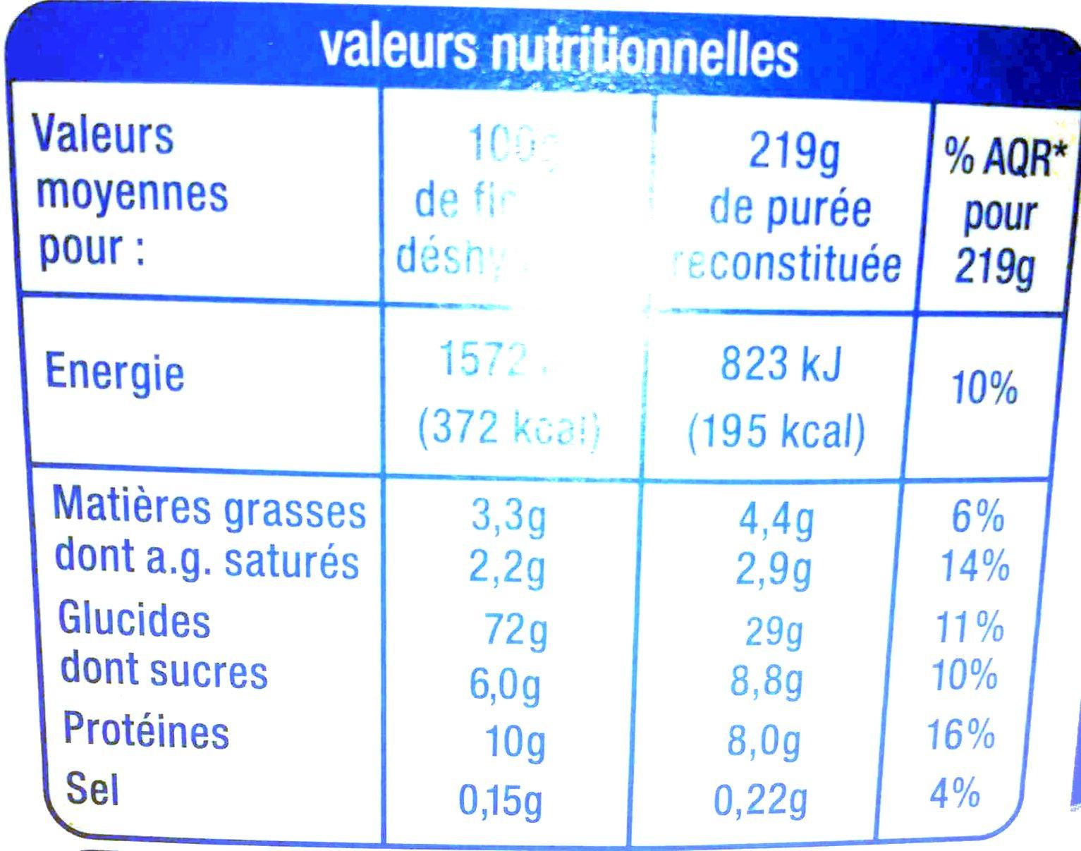 Purée au Lait de Pommes de Terre - Informations nutritionnelles
