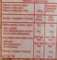 Emmental râpé - Informations nutritionnelles
