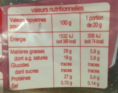 Emmental râpé - Informations nutritionnelles - fr