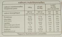 Mousse liégeoise au chocolat - Informations nutritionnelles - fr