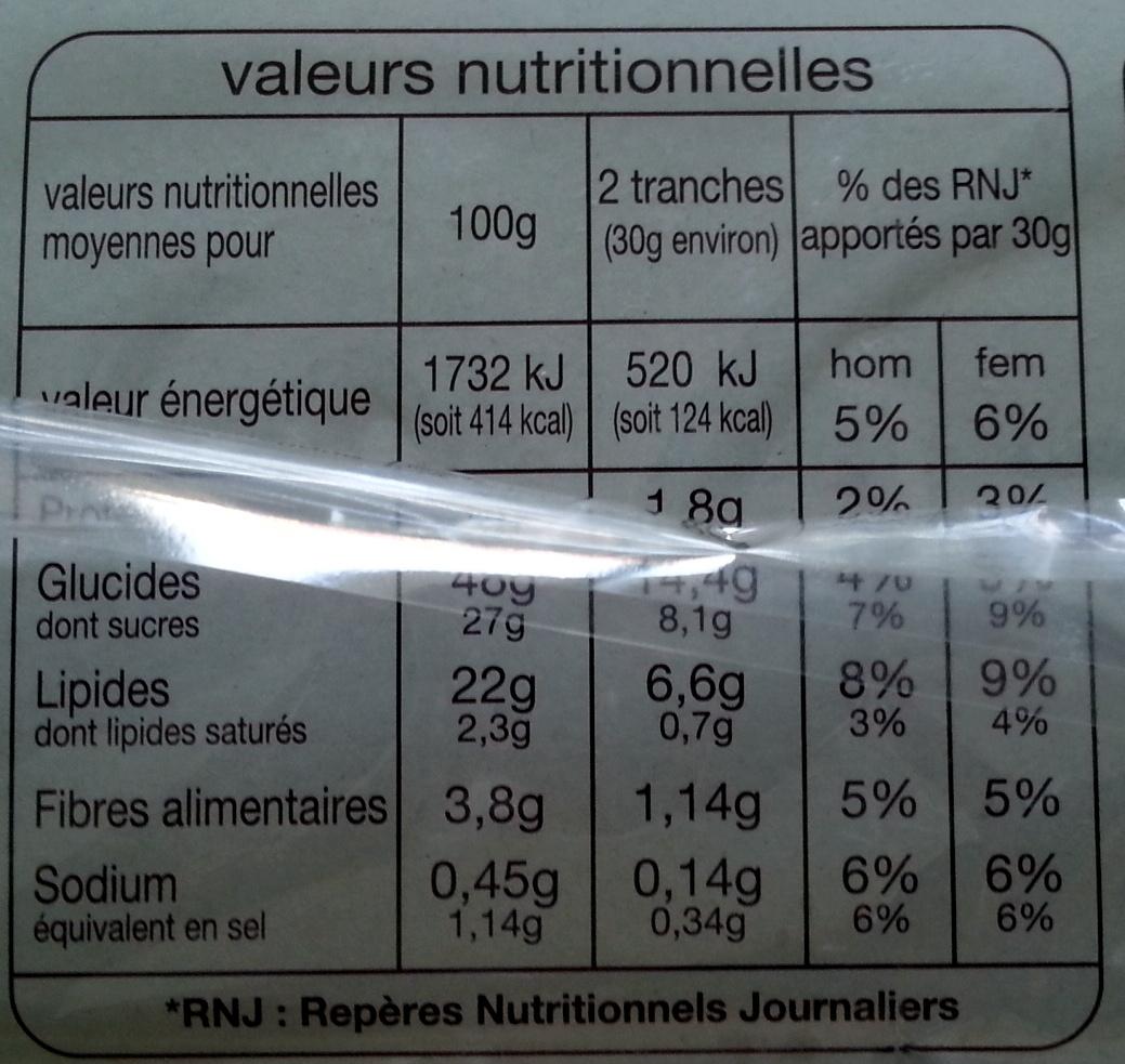 Barre marbrée - Voedingswaarden