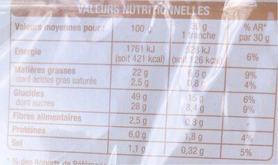 Barre marbrée - Voedingswaarden - fr