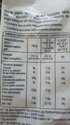 Petits pains grillés sans sucres ajoutés - Wartości odżywcze - fr