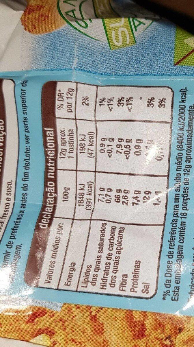 Petits pains grillés au blé complet - Wartości odżywcze - fr