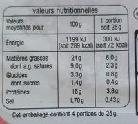Pate de campagne - Nährwertangaben - fr