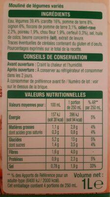 Mouliné de légumes variés - 12