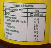 Salsa hot - Informations nutritionnelles - fr