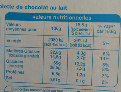 Petit beurre tablette pocket - Informations nutritionnelles - fr