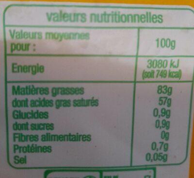 Beurre moulé doux - Valori nutrizionali - fr