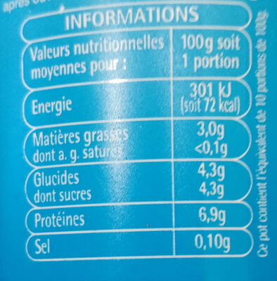 Fromage blanc - Informations nutritionnelles