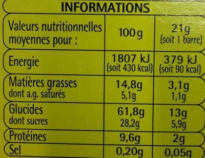 6 Barres Céréalières Chocolat-Cacahuètes - Nutrition facts