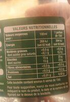 100% Jus raisin - Valori nutrizionali - fr