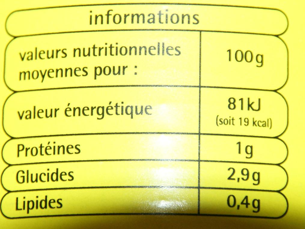 Tomates pelées entières - Nutrition facts