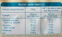 Pâte feuilletée - Voedingswaarden - fr