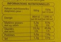 Pizzas margherita - Informations nutritionnelles - fr