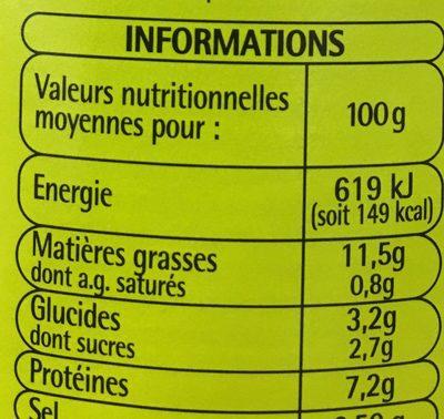 Moutarde de Dijon au Vinaigre - Informations nutritionnelles