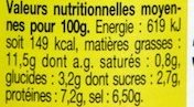 Moutarde de Dijon au Vinaigre - Voedigswaarden