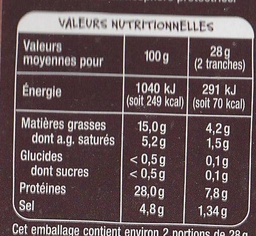 Jambon de San Daniele - Informations nutritionnelles - fr