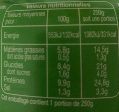 Salade campagnarde au thon - Informations nutritionnelles - fr