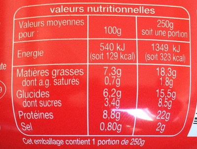 Salade catalane au thon - Nutrition facts