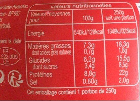 Salade catalane au thon - Nutrition facts - fr